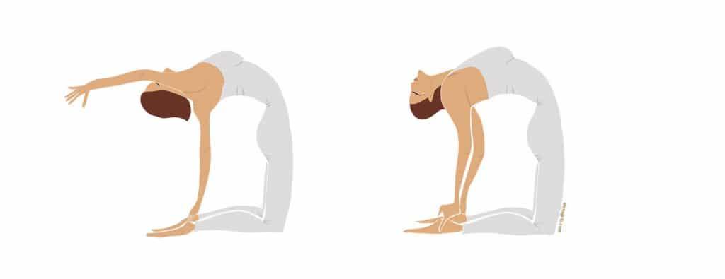 Yoga esercizio postura quarto Chakra del cuore Elena Grib Art