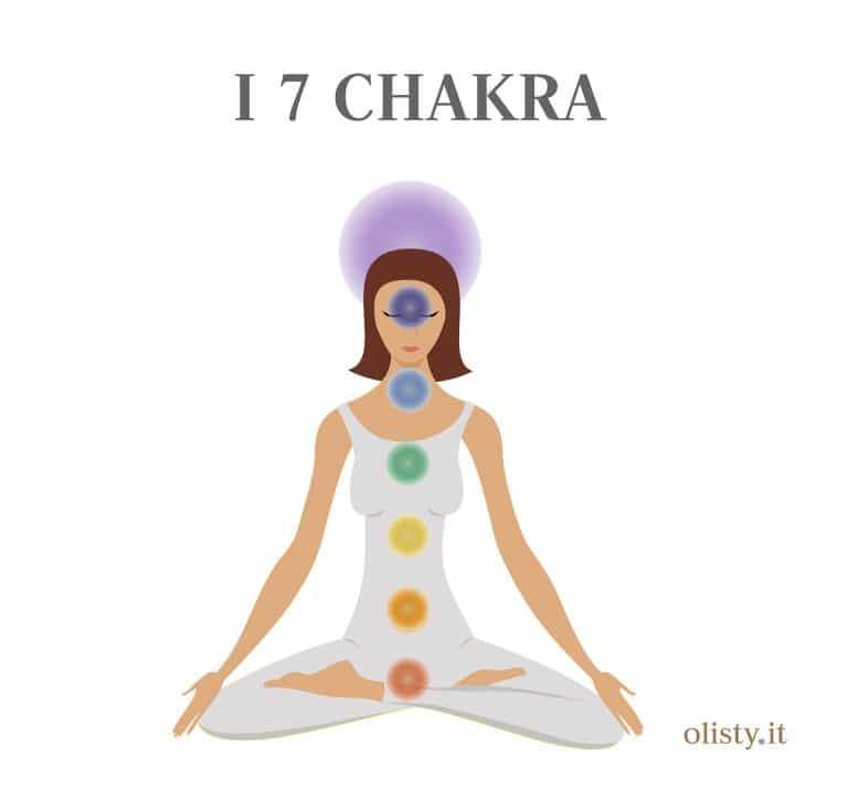 7 Chakra Medicina Tradizionale Cinese approccio olistico medicina alternativa Chakra del cuore