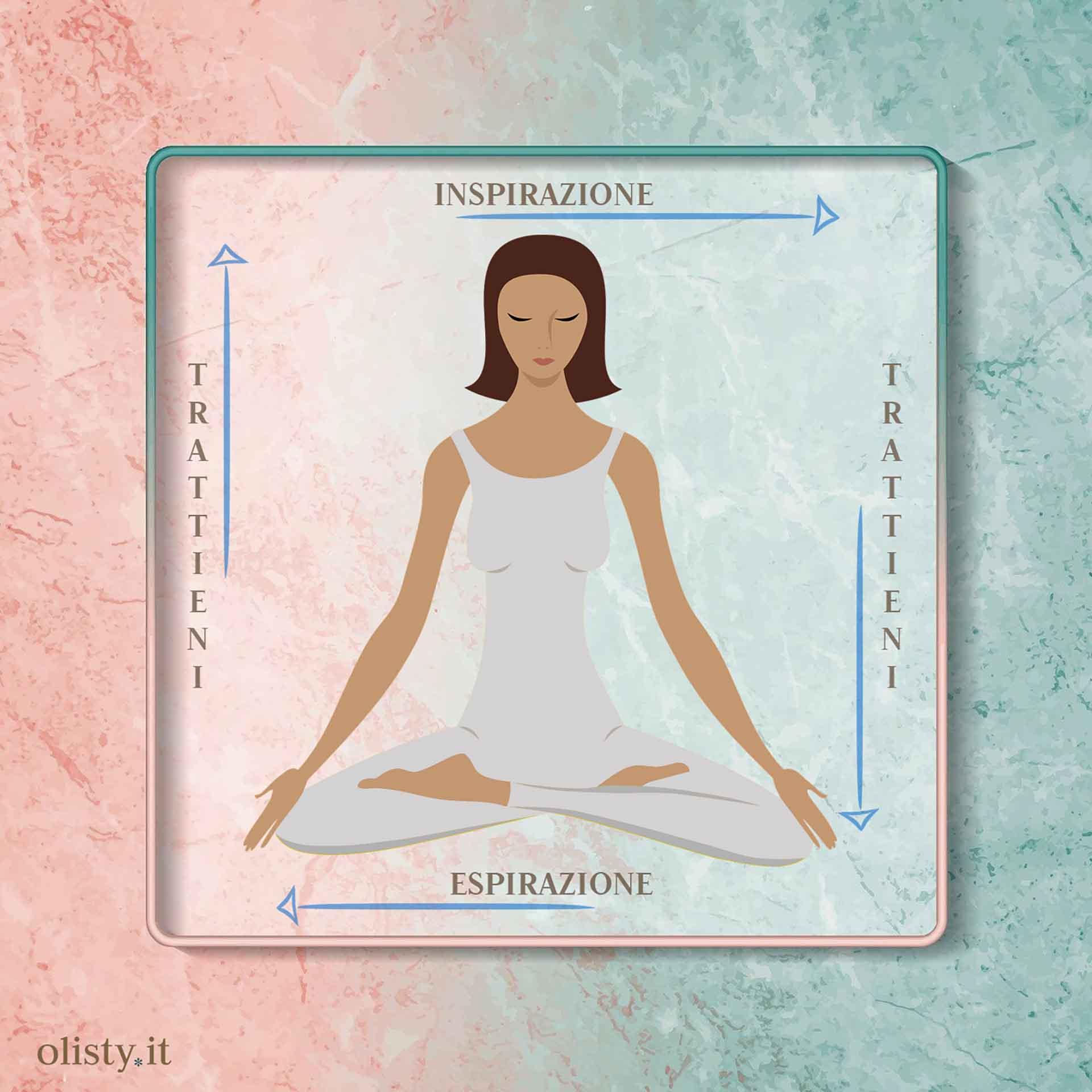 Respirazione quadrata, Come ridurre l'ansia, respirazione per l'ansia, Meditazione rapida, visualizzazione, relax, rilassamento, psicologia, approccio olistico, prevenzione, benessere